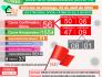 Boletim Covid-19 mais 11 casos confirmados e 11 pessoas aguardando resultado neste domingo (04)