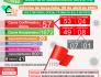 Boletim Covid-19 mais 06 casos confirmado e 20 aguardando resultados nesta terça-feira (20)